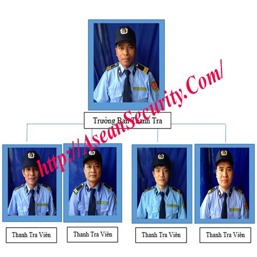 Ban thanh tra công ty cổ phần dịch vụ bảo vệ ASEAN